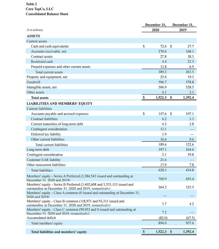 SGFY-4Q-2020-Earnings-Table-2