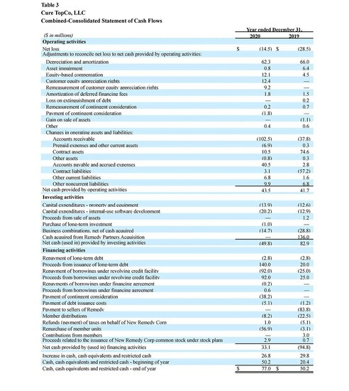SGFY-4Q-2020-Earnings-Table-3